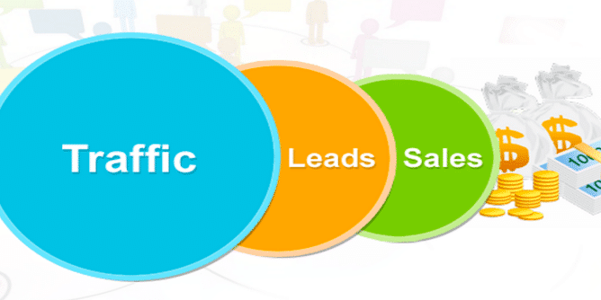 How to calculate Conversion Rate from leads to sales