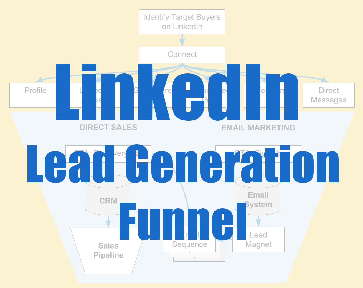 How to use LinkedIn Navigator for B2B Lead Generation